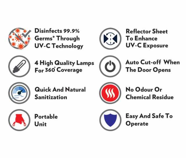 Surakhsha UV Disinfect Box features