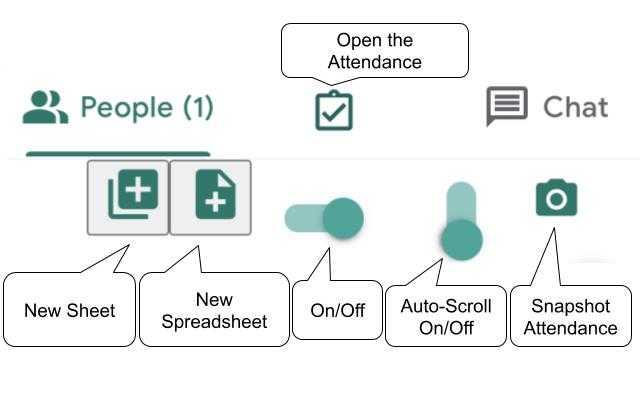 Google Meet Attendance Report